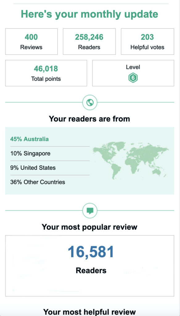 TRIP ADVISOR STATS as of 05 APR 2019
